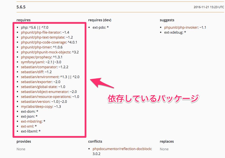 PHPUnitの依存しているパッケージ